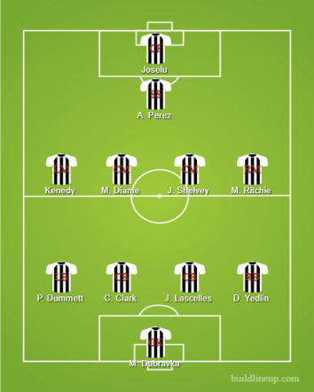 most used XI for august