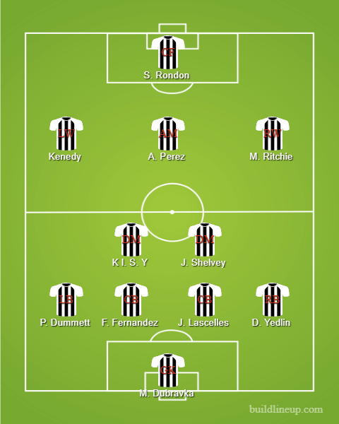 nufc line up potential